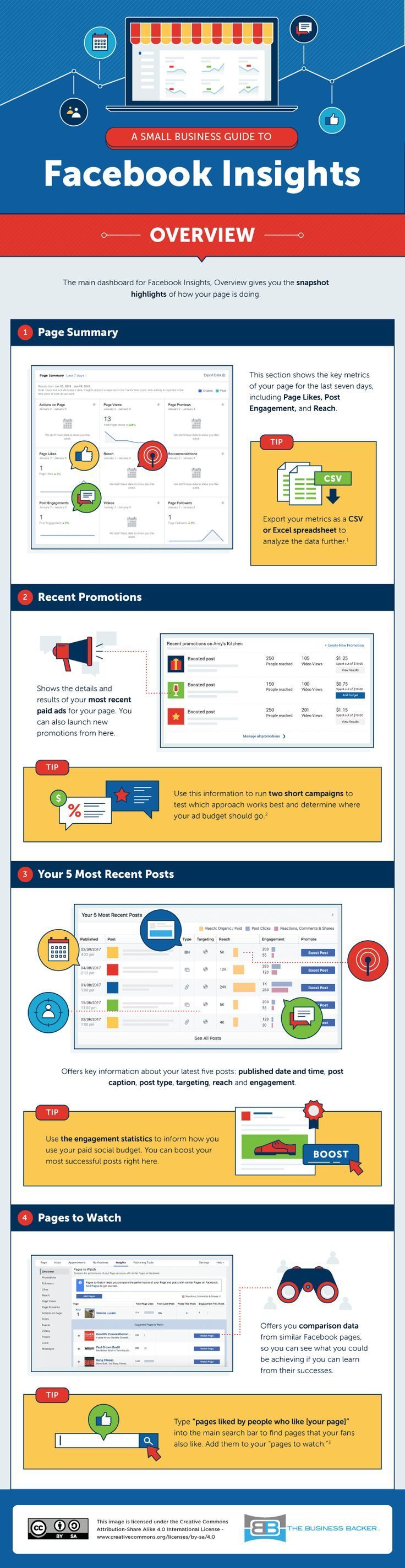 1529335194_555_Marketing-Infographic-Small-business-marketing-tips-Wondering-how-to-use-Facebook-Insights-to-improve Advertising Infographics : Small business marketing tips: Wondering how to use Facebook Insights to improve...