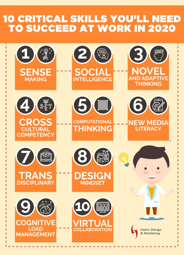 7f5be8f869aa7ff5b04aed2af754d317 Marketing Infographic : #Infographic:10 Critical Skills You'll Need to Succeed at Work in 2020 🚀    ...