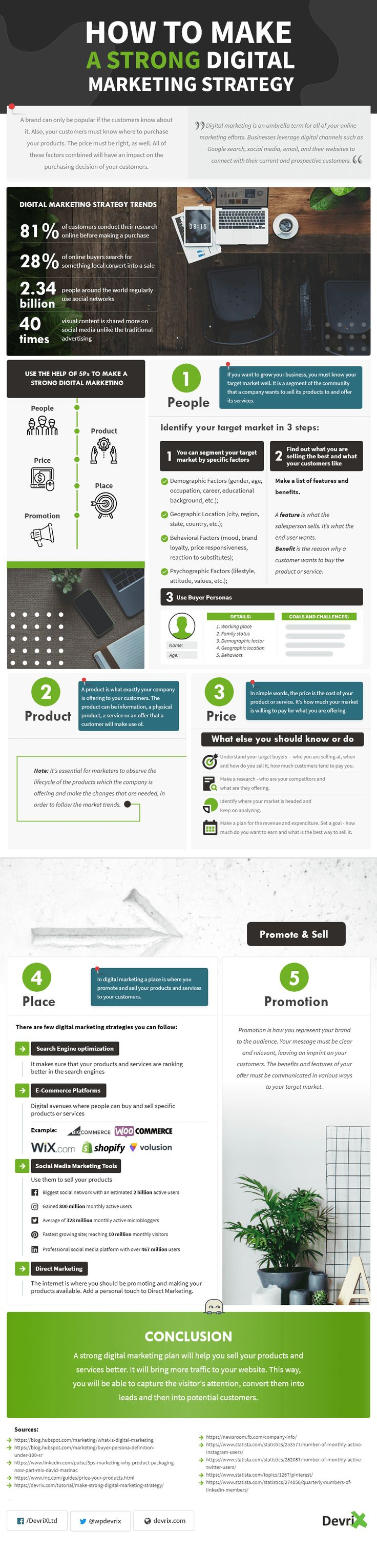 Digital-Marketing-How-to-Make-a-Strong-Digital-Marketing-Strategy-infographic Digital Marketing : How to Make a Strong Digital Marketing Strategy - #infographic