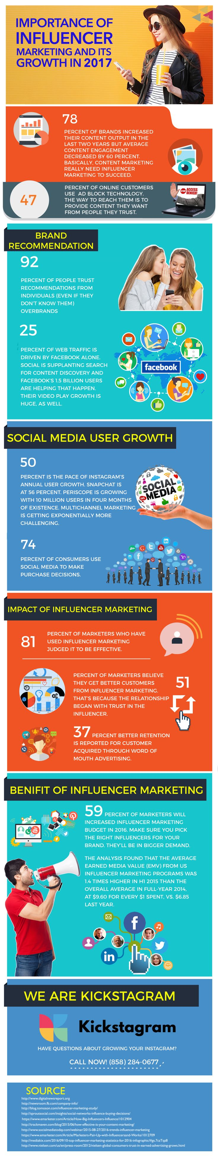 Digital-Marketing-Importance-Of-Influencer-Marketing-And-Its-Growth-In-2017-Infographic-Marketin Digital Marketing : Importance Of Influencer Marketing And Its Growth In 2017 #Infographic #Marketin...