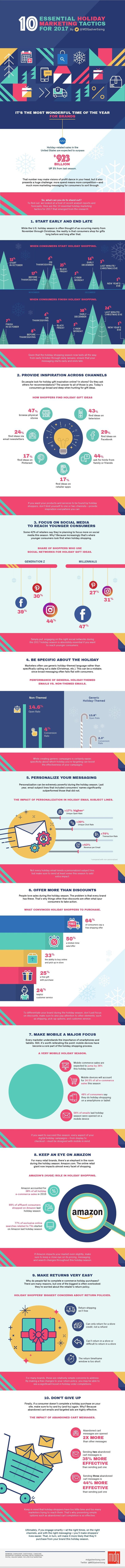 Marketing-Infographic-10-Essential-Holiday-MarketingTactics-for-2017.-🤶🎅🎄☃❄-Its-the-m Marketing Infographic : 10 Essential #Holiday #MarketingTactics for 2017. 🤶🎅🎄☃❄  It's the m...