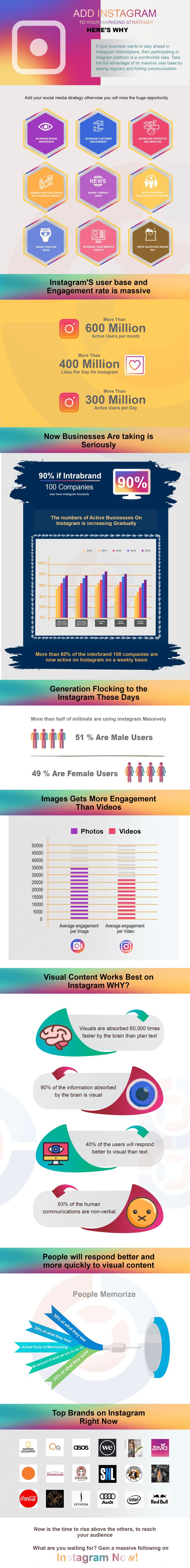 Marketing-Infographic-Infographic-Add-Instagram-to-your-MarketingStrategy.-If-your-business-wants Marketing Infographic : Infographic: Add #Instagram to your #MarketingStrategy.  If your business wants ...