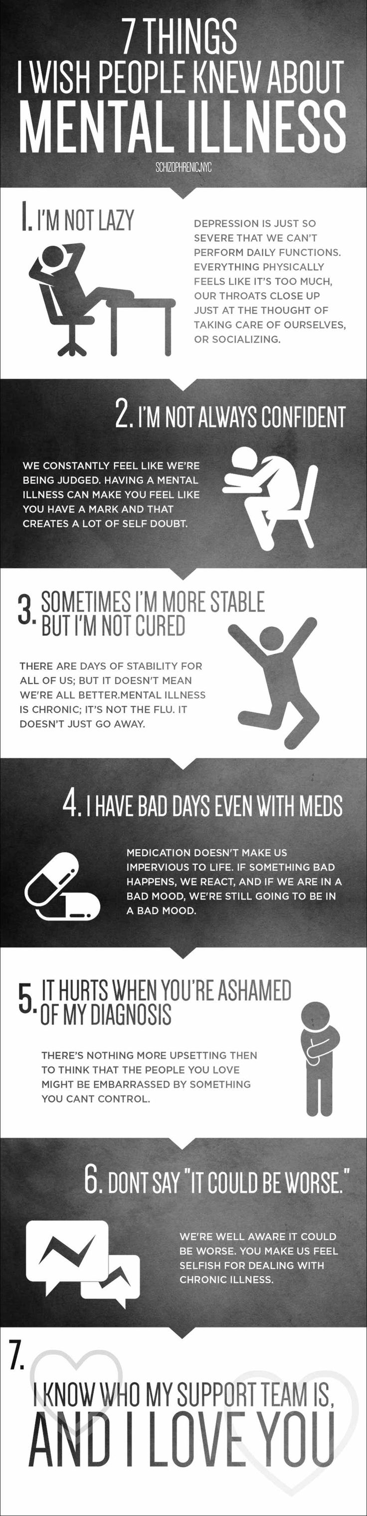 Psychology-Infographic-7-Things-I-Wish-People-Knew-About-Mental-Illness Psychology Infographic : 7 Things I Wish People Knew About Mental Illness