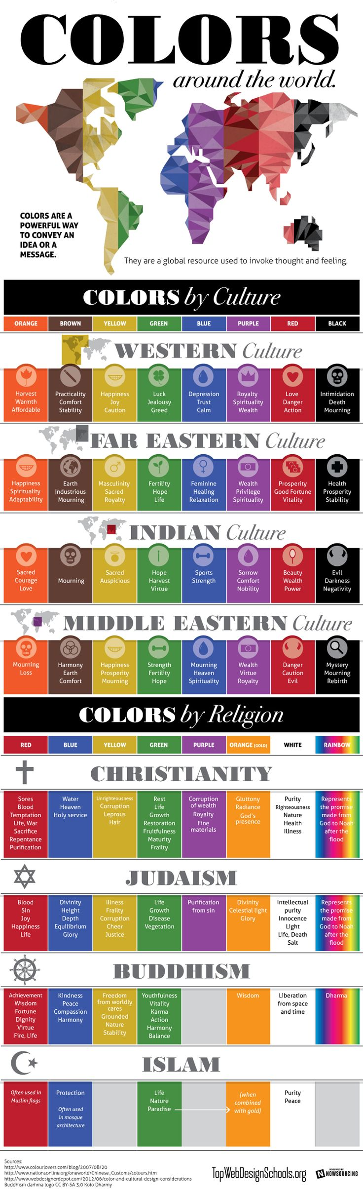 Psychology-Infographic-Colors-mean-different-things-for-different-cultures-and-religious-traditions.-Th Psychology Infographic : Colors mean different things for different cultures and religious traditions. Th...