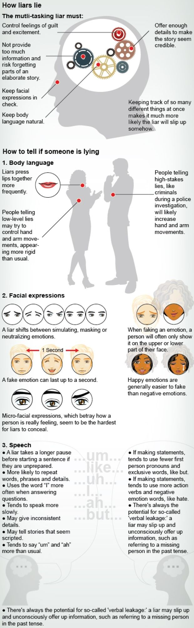 Psychology-Infographic-INFOGRAPHIC-Deception-detection-how-to-tell-if-someone-is-lying-There-is-no-sin Psychology Infographic : How to tell if someone is lying to you