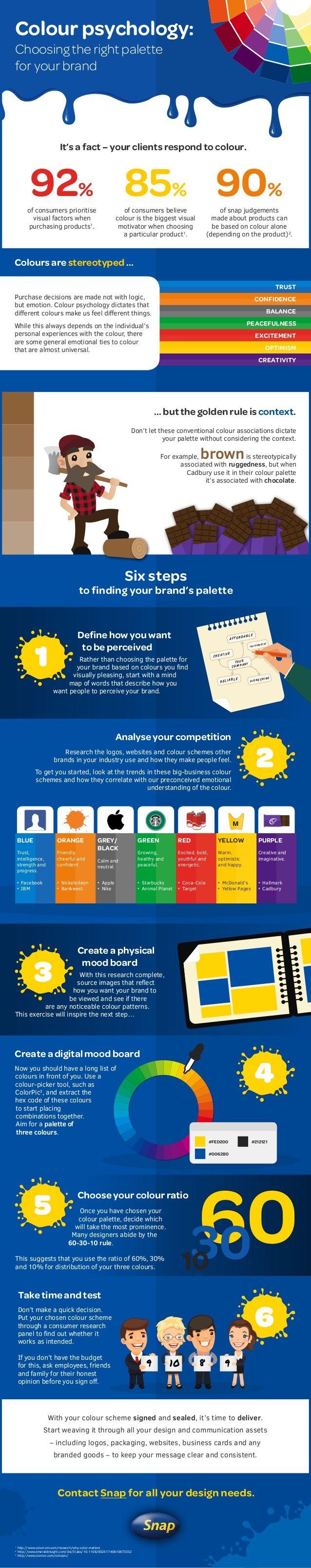 Psychology-Infographic-Psicología-del-color-para-tu-marca Psychology Infographic : Una infografía sobre la Psicología del color para tu marca.