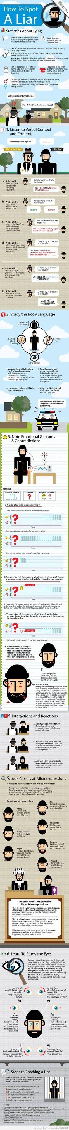 Psychology-Infographic-lie-detector Psychology Infographic : lie detector