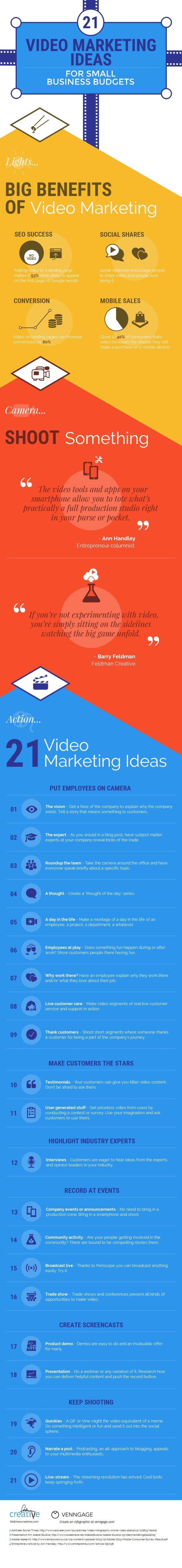 Advertising-Infographics-21-Video-Marketing-Ideas-for-Small-Businesses-on-a-Budget-Infographic Advertising Infographics : 21 Video Marketing Ideas for Small Businesses on a Budget #Infographic