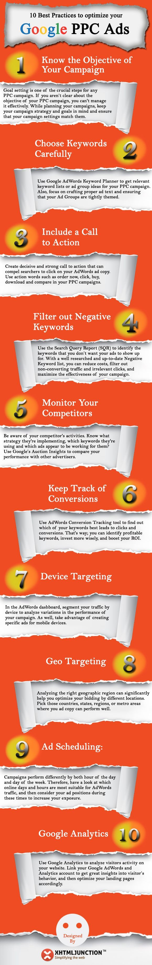Advertising-Infographics-Helpful-Pages-Is-your-AdWords-campaign-performing-as-you-expected-Are-you-g Advertising Infographics : #googlemarketing
