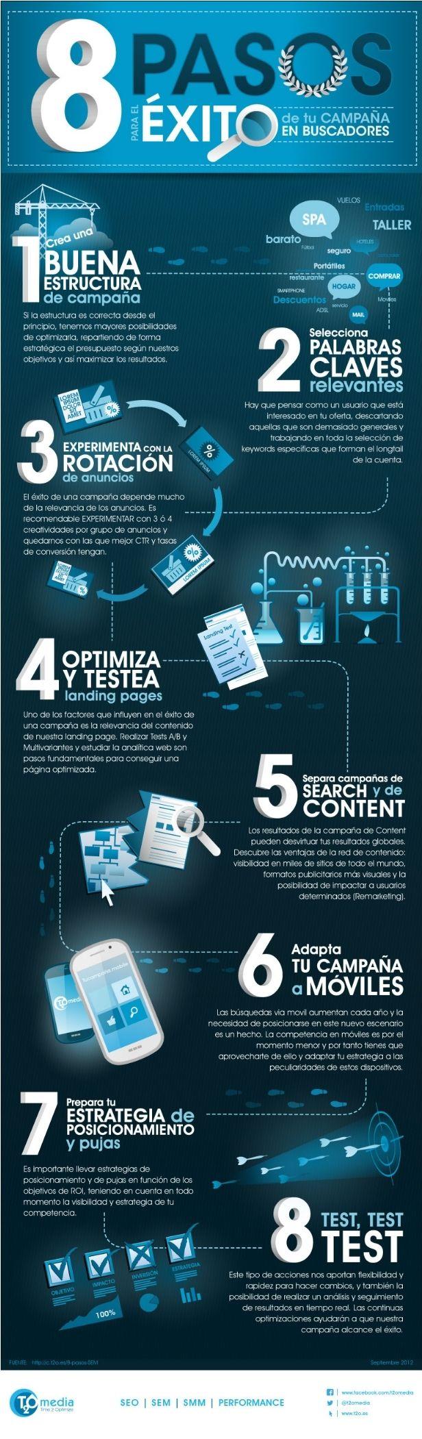 Advertising-Infographics-Infografía-8-pasos-de-campaña-sem-de-éxito Advertising Infographics : Infografía: 8 pasos de campaña sem de éxito