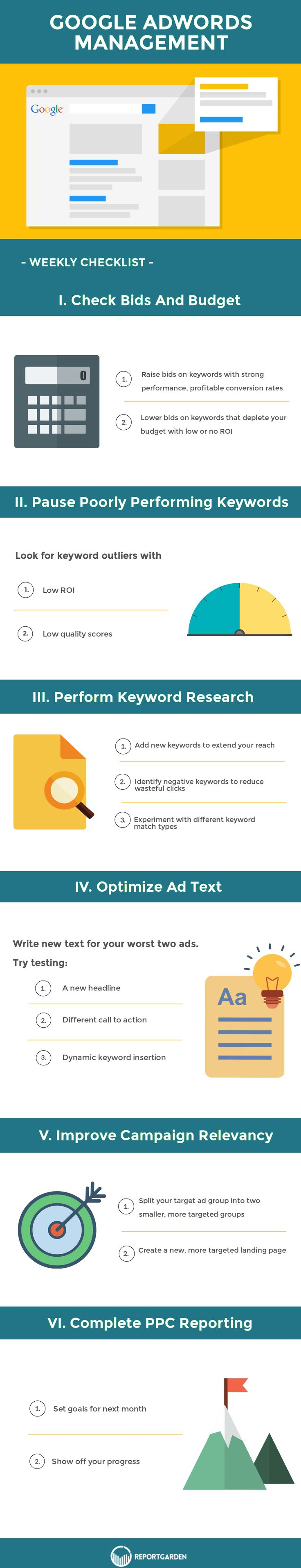 Advertising-Infographics-Infographic-Weekly-AdWords-Google-Ads-Management-Checklist.-AdWords-is-qui Advertising Infographics : [Infographic] Weekly #AdWords / #Google Ads Management Checklist. AdWords is qui...