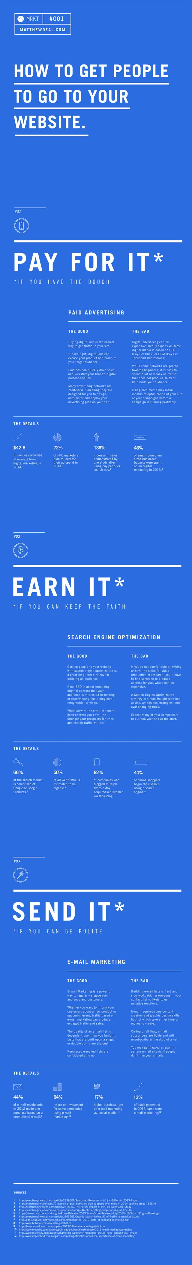 Advertising-Infographics-Marketing-Basics-How-to-Get-More-People-Visiting-Your-Website-Infographic Advertising Infographics : Marketing Basics How to Get More People Visiting Your Website #Infographic