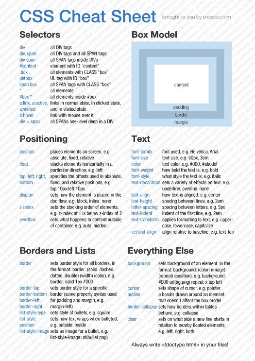 Advertising-Infographics-This-cheat-sheet-was-designed-with-a-more-practical-philosophy-so-that-designer Advertising Infographics : This cheat sheet was designed with a more practical philosophy, so that designer...