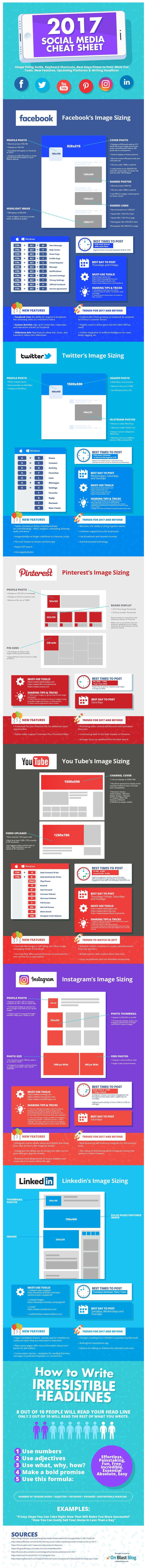 Advertising-Infographics-With-tips-on-image-size-keyboard-shortcuts-and-must-have-tools-writing-irresi Advertising Infographics : With tips on image size, keyboard shortcuts, and must-have tools; writing irresi...