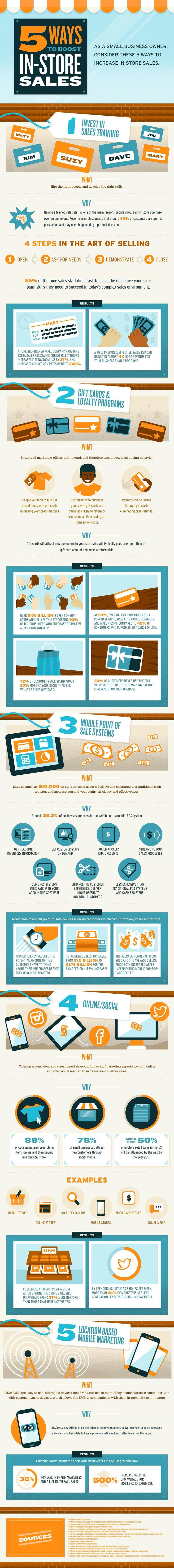 Digital-Marketing-5-Ways-to-Boost-In-Store-Sales-infographic-Sales-Retail-Marketing Digital Marketing : 5 Ways to Boost In-Store Sales #infographic #Sales #Retail #Marketing