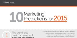 Digital-Marketing-Content-Mobile-Personalization-10-Marketing-Predictions-for-2015-infograp-324x160 Home