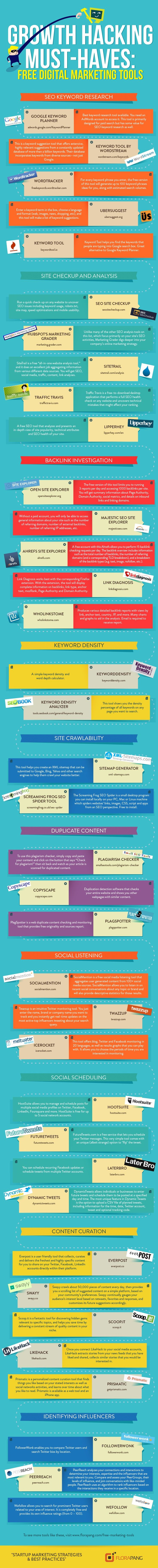 Digital-Marketing-Growth-Hacking-Must-Haves-Free-Digital-Marketing-Tools-infographic Digital Marketing : Growth Hacking Must-Haves: Free Digital Marketing Tools - #infographic