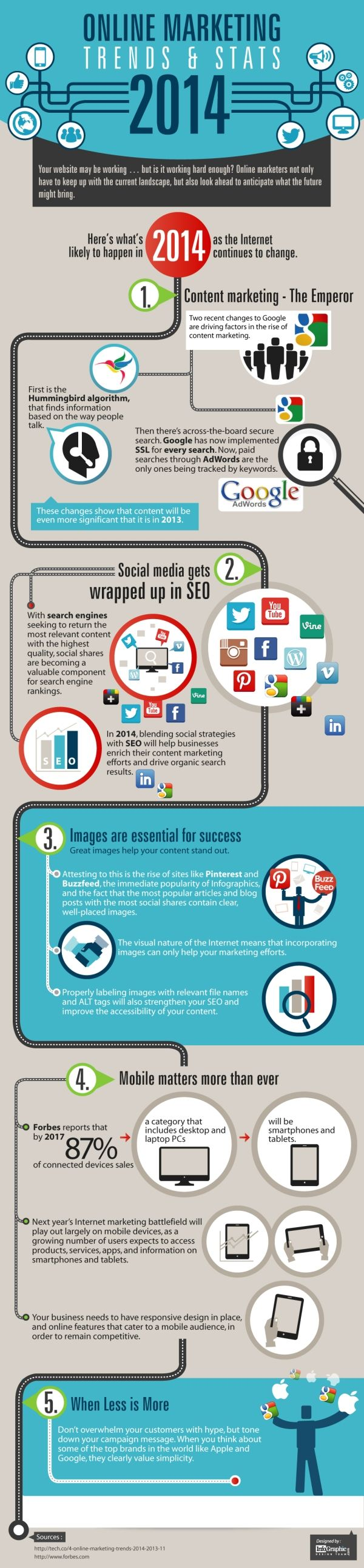 Digital-Marketing-Online-Marketing-Trends-And-Stats-2014-Infographic-Marketing-Trends Digital Marketing : Online Marketing Trends And Stats 2014   #Infographic #Marketing #Trends