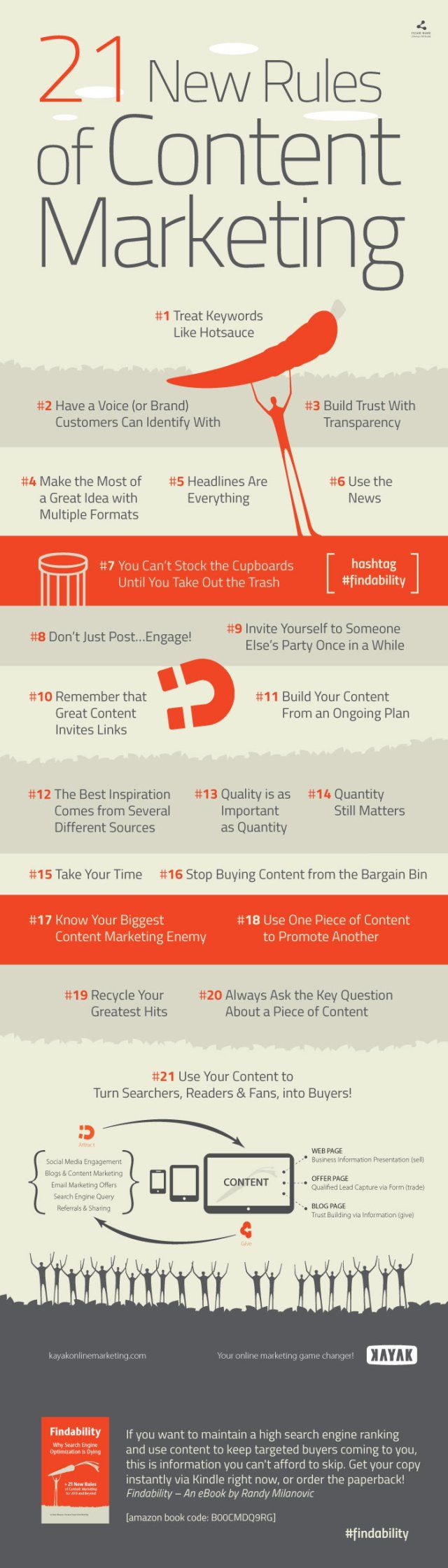 Psychology-Infographic-21-New-rules-of-Content-Marketing-infografia-infographic-marketing Psychology Infographic : 21 New rules of Content Marketing #infografia #infographic #marketing
