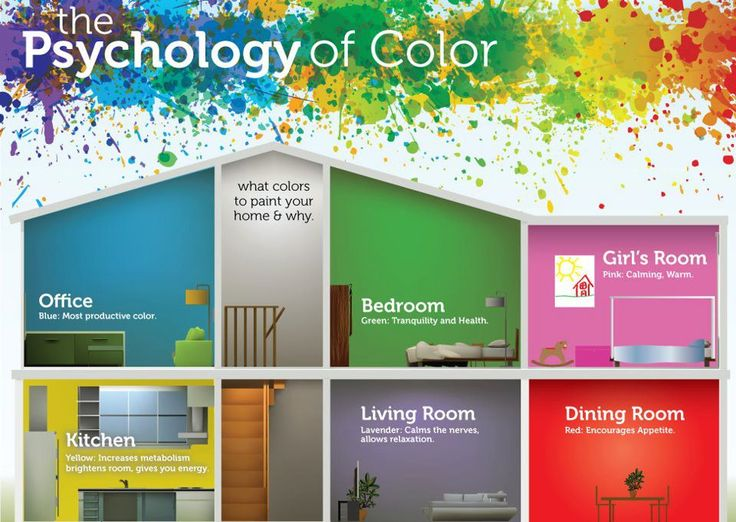 Psychology-Infographic-Colors Psychology Infographic : Colors