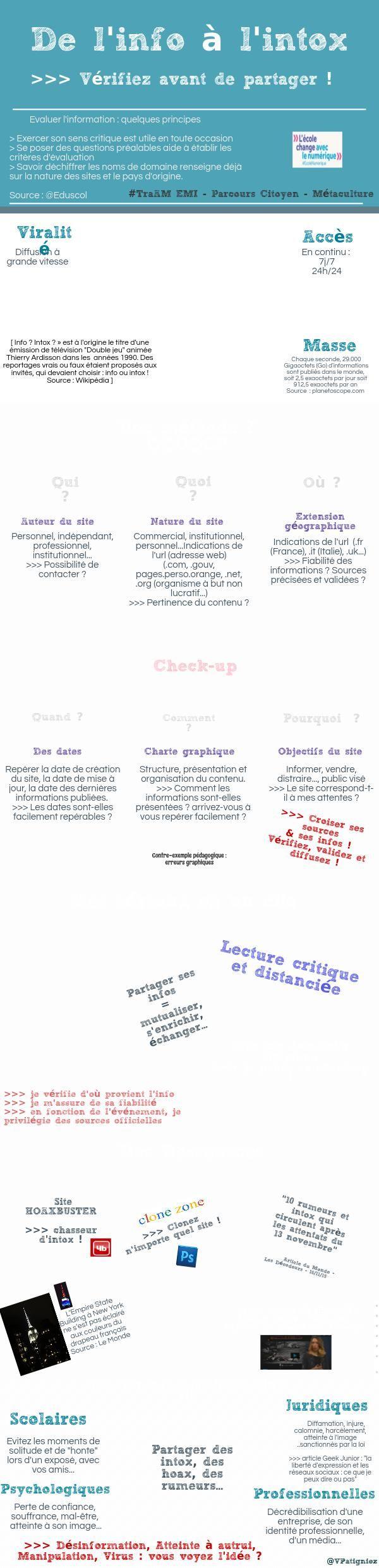 Psychology-Infographic-De-l39info-à-l39intox-Piktochart-Infographic-Editor Psychology Infographic : De l'info à l'intox | Piktochart Infographic Editor