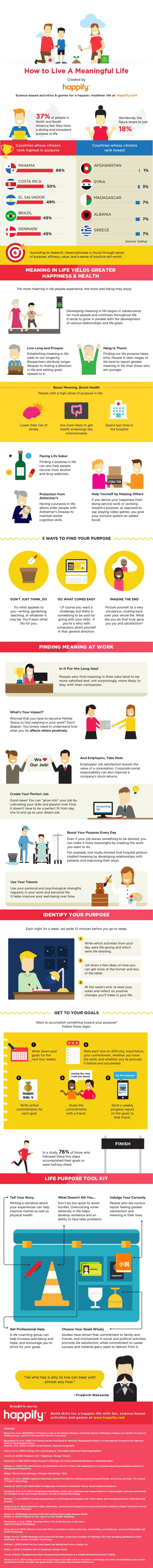 Psychology-Infographic-Discover-new-TIPS-Discover-new-TIPS-Published-by-Happify-™-Original-sou Psychology Infographic : This Is How You Can Start Crafting a More Meaningful Life for Yourself Today