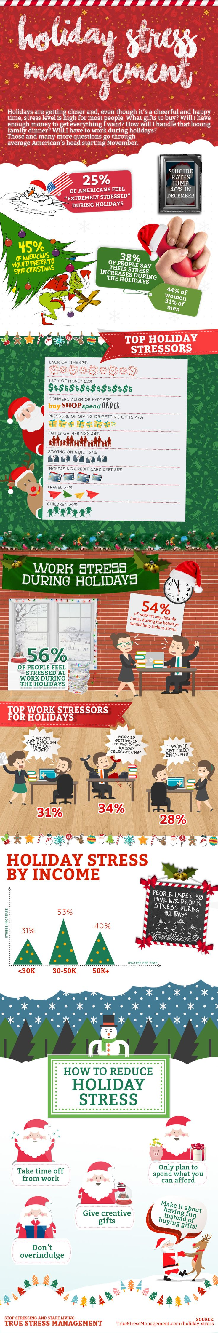 Psychology-Infographic-Holiday-Stress-Infographic-Point-Visible-Content-Marketing-Agency Psychology Infographic : Holiday Stress Infographic - Point Visible | Content Marketing Agency