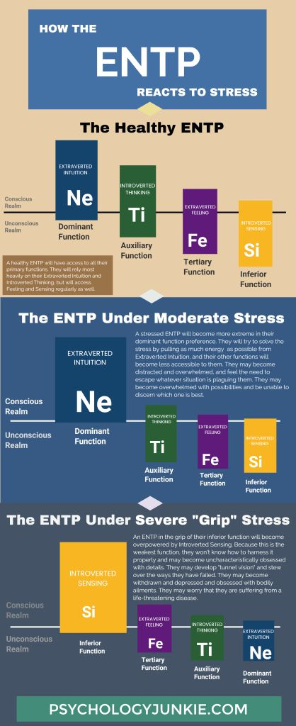 Psychology-Infographic-How-the-ENTP-Reacts-to-Stress-Infographic-Psychology-Junkie Psychology Infographic : How ENTPs React to Stress