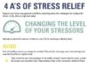 Psychology-Infographic-Stress-relief-ideas-100x70 Home