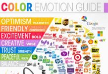 Psychology-Infographic-color-emotion-guide-218x150 About us