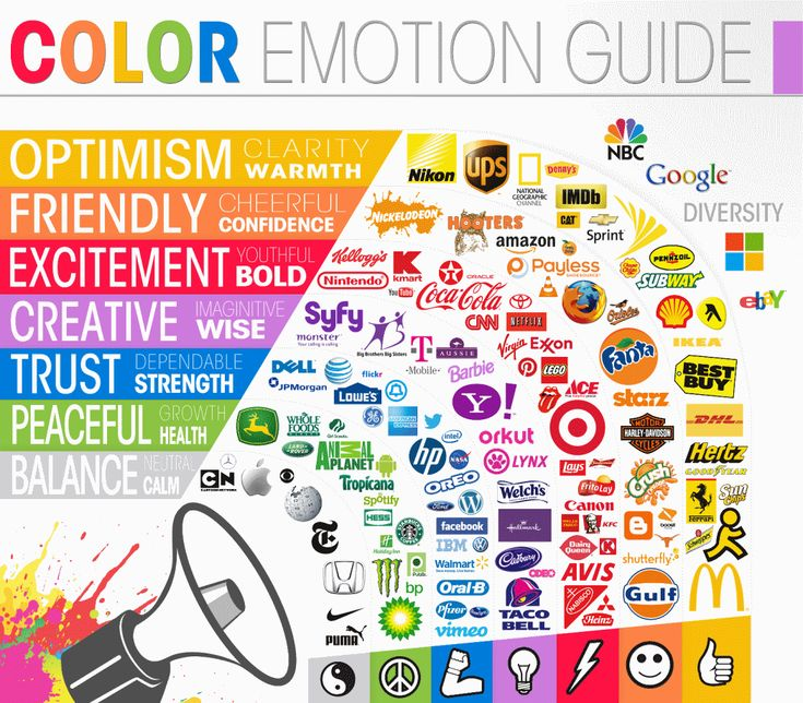 Psychology-Infographic-color-emotion-guide Psychology Infographic : color emotion guide