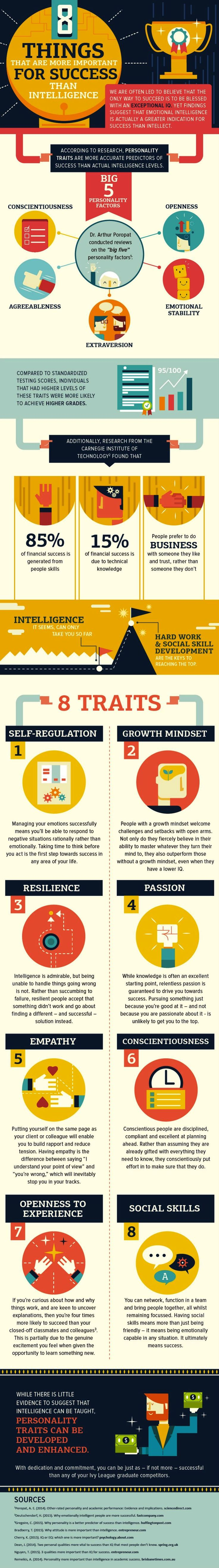 09a96dd5696de1fafca63e326191ef83 Marketing Infographic : #Infographic: 8 Things that are more Important for Success than Intelligence ...