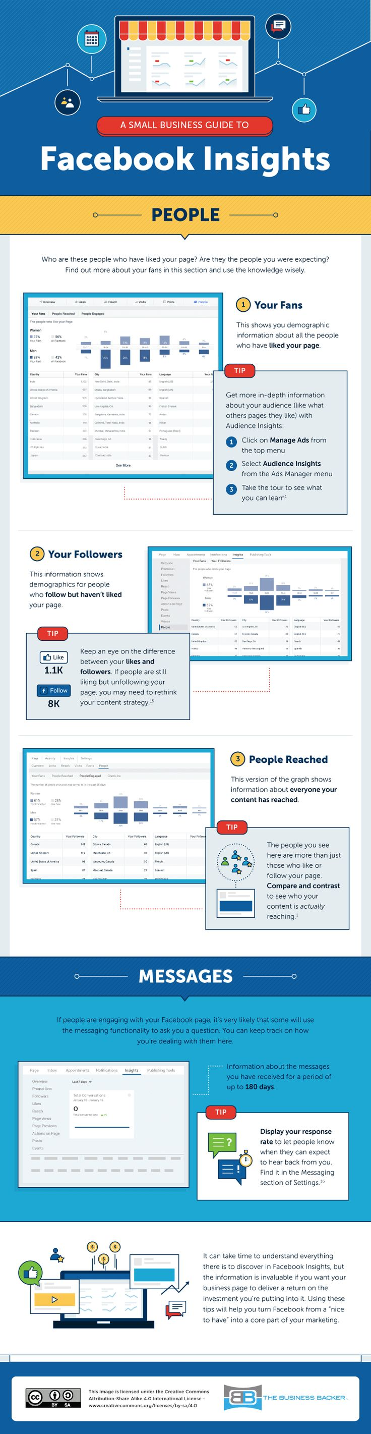 1534899237_734_Marketing-Infographic-Facebook-marketing-tips-Wondering-how-to-use-Facebook-Insights-for-your-small-b Marketing Infographic : Facebook marketing tips: Wondering how to use Facebook Insights for your small b...