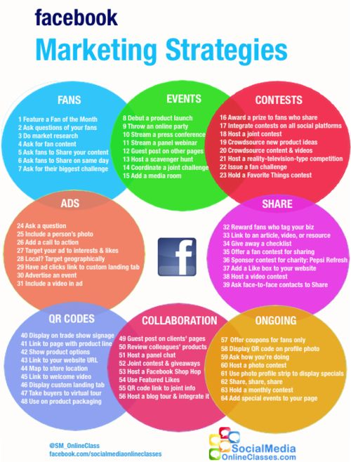 Advertising Infographics : Get bubbly! 64 Facebook