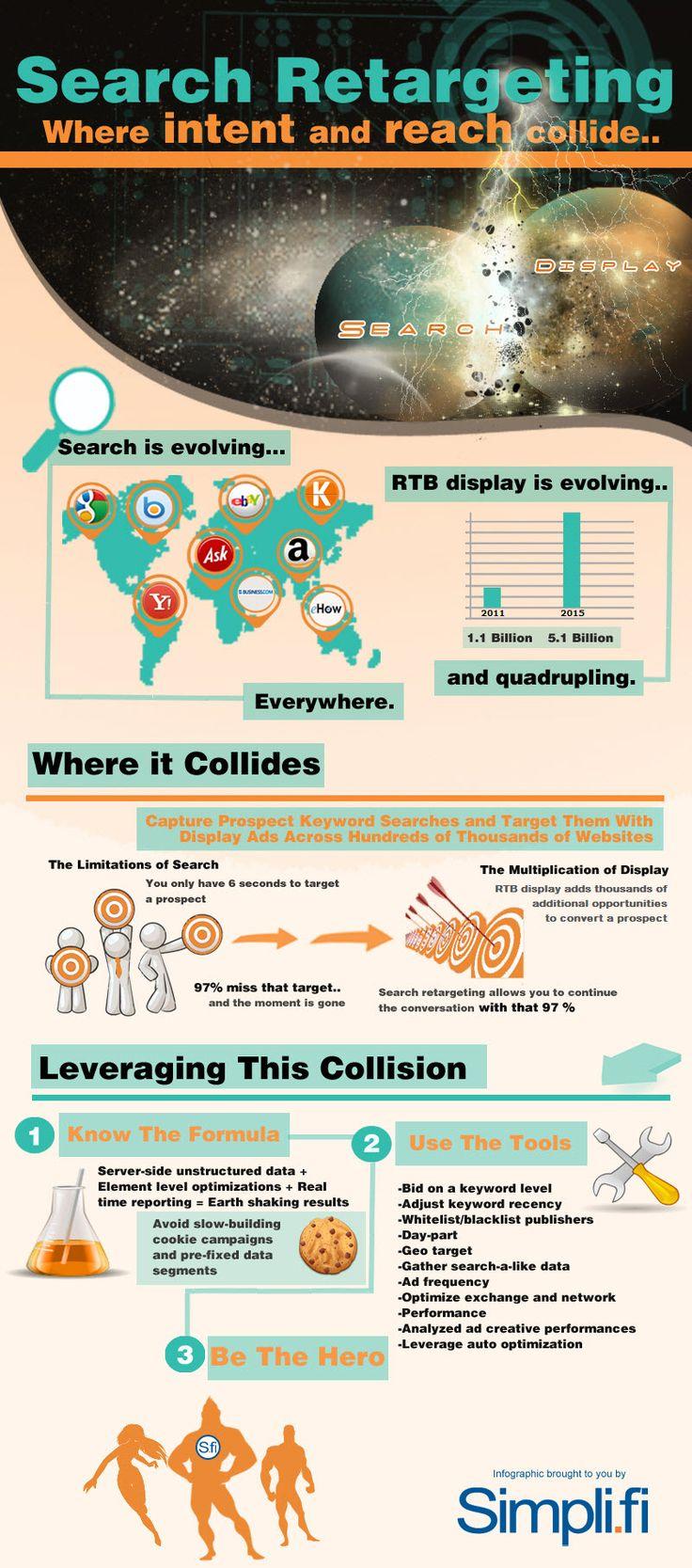 Advertising-Infographics-Search-Retargeting-Where-Intent-Search-Collide Advertising Infographics : Search Retargeting - Where Intent & Search Collide