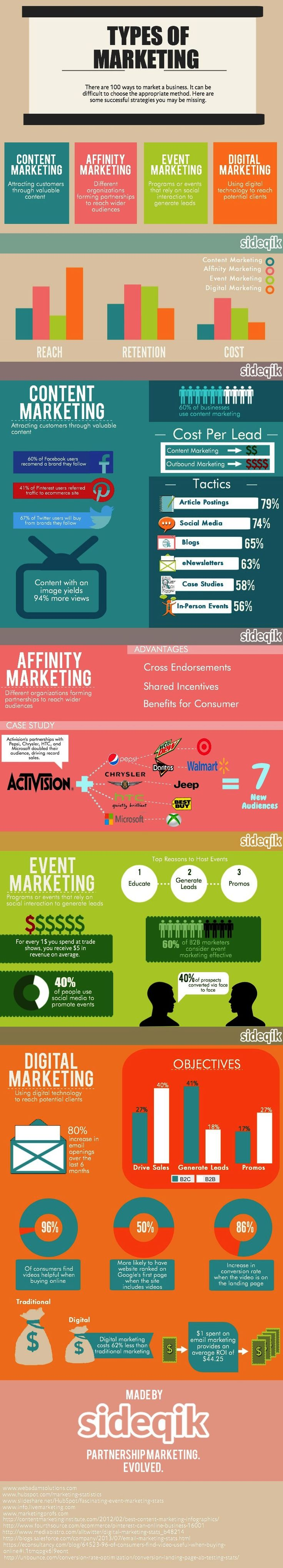 Marketing-Infographic-Infographic-Types-of-Marketing.-There-are-100-ways-to-market-a-business Marketing Infographic : #Infographic: Types of #Marketing.    There are 100 ways to market a #business. ...