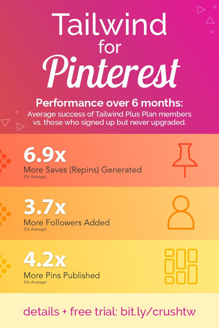 Marketing-Infographic-Looking-for-the-Best-Pinterest-Scheduler-Click-to-learn-EVERYTHING-about-how-Ta Marketing Infographic : Pinterest marketing tips: wondering IF or HOW Tailwind will help you as a blogge...