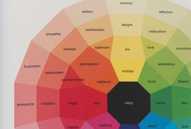 Psychology-Infographic-3-This-Designer-Turned-A-Year39s-Worth-Of-Emotions-Into-Colorful-Spectrums Psychology Infographic : 3 | This Designer Turned A Year's Worth Of Emotions Into Colorful Spectrums ...