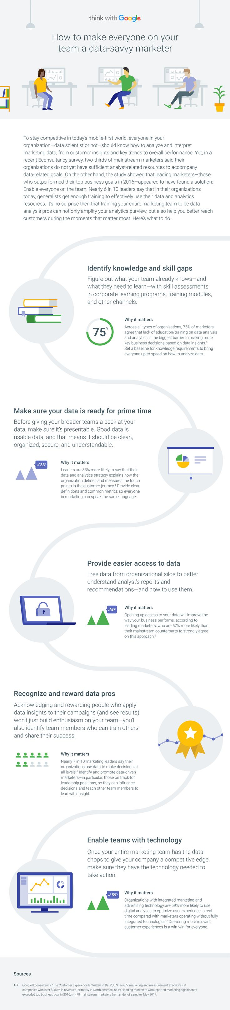 2cf77fa5a77bf11a9e567de2c196faa9 Marketing Infographic : #Infographic: How to make everyone on your team a data-savvy marketer 👨‍...