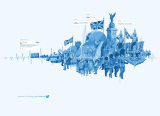 Advertising-Campaign-Twitter-First-on-Twitter-2-Advertising-Agency-Ogilvy-Singapore-Chief-Creati-324x235 Home