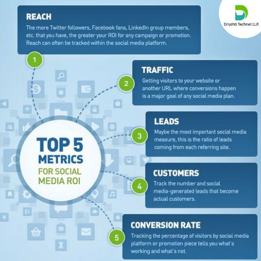 Advertising-Infographics-What-social-media-metrics-should-you-be-monitoring-DigitalDay18-makeyourownl Advertising Infographics : What social media metrics should you be monitoring?  #DigitalDay18 #makeyourownl...