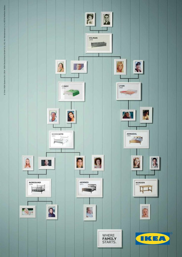 Print-Advertising-IKEA-beds-Family-tree-3 Advertising Campaign : IKEA beds: Family tree, 3