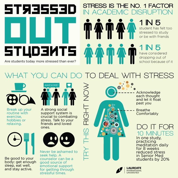 Psychology Infographic : Stress management starts with ...