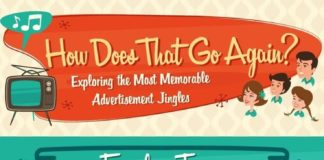 Digital-Marketing-How-does-that-go-again-Exploring-the-most-memorable-advertisement-jingles-inf-324x160 Home