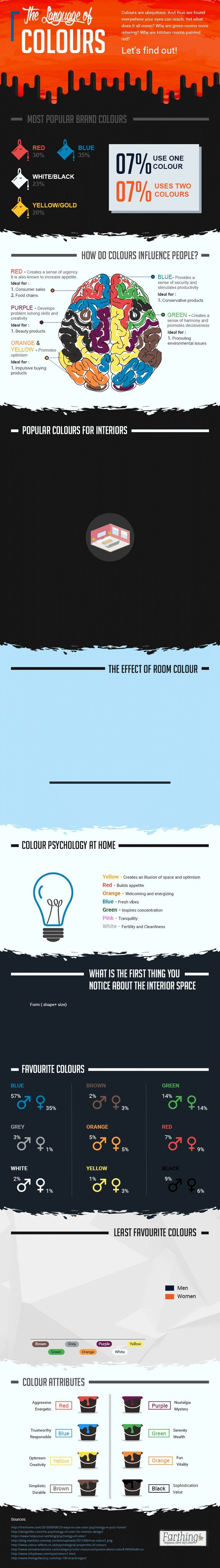 Marketing-Infographic-Learn-how-to-use-color-psychology-from-a-cool-animated-infographic-Youll-under Marketing Infographic : Learn how to use color psychology from a cool animated infographic! You'll under...