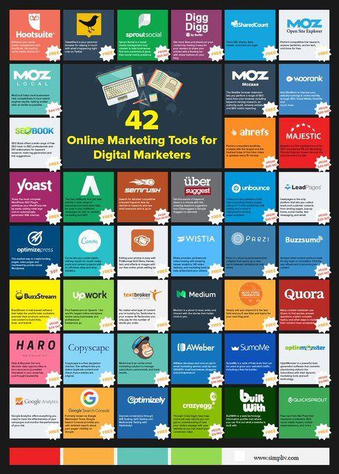 Advertising-Infographics-42-online-marketing-tools-for-Digital-Marketing-success-DigitalMarketing-AdWor Advertising Infographics : 42 online marketing tools for Digital Marketing success #DigitalMarketing #AdWor...