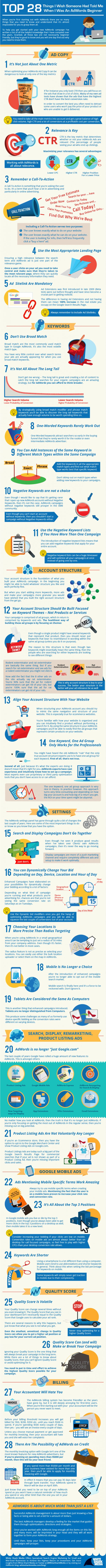 Advertising-Infographics-Google-AdWords-28-Things-to-Know-infographics-repinned-by-Piktochart Advertising Infographics : Google AdWords 28 Things to Know | #infographics repinned by Piktochart