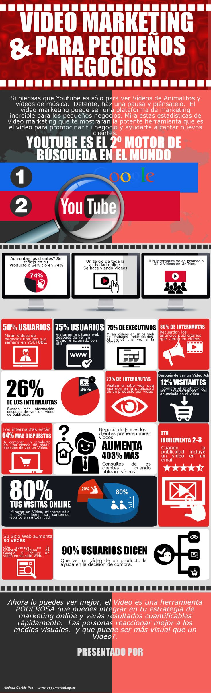 Advertising-Infographics-Vídeo-marketing-para-pymes-infografia-infographic-marketing-Learn-How-To-In Advertising Infographics : Vídeo marketing para pymes #infografia #infographic #marketing  Learn How To In...