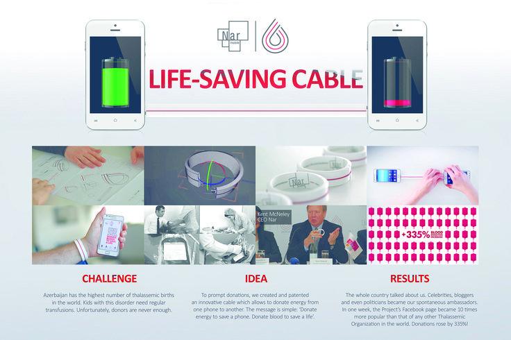 Healthcare-Advertising-Healthcare-Advertising-Healthcare-Advertising-The-Life-Saving-Health-We Healthcare Advertising : Healthcare Advertising : Healthcare Advertising : The Life-Saving  | Health & We...