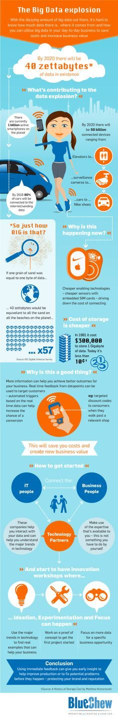 Psychology-Infographic-The-Big-Data-explosion-infographic-bigdata Psychology Infographic : The Big Data explosion #infographic #bigdata
